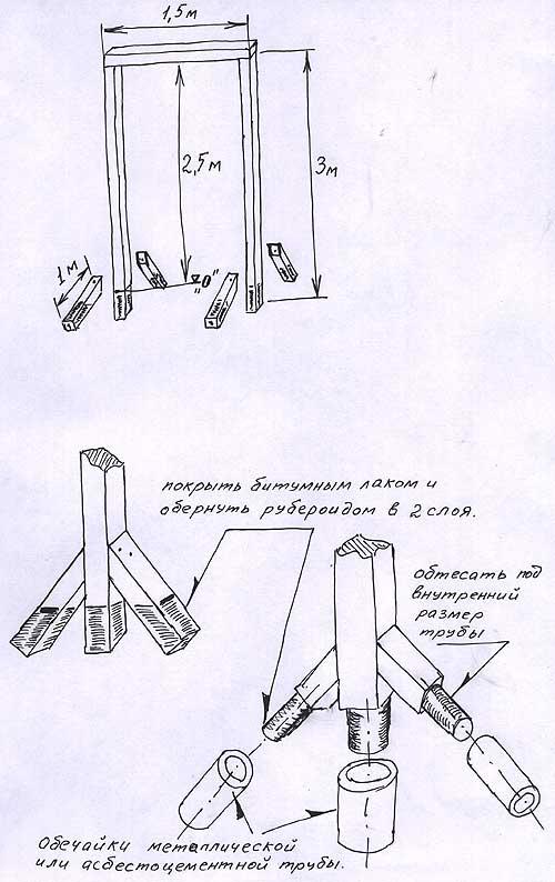 схема сооружения