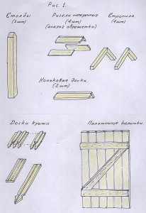 Материалы для калитки