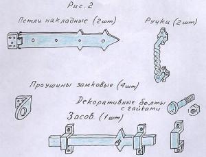 Детали для калитки