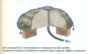 Устройство подачи и отвода воды