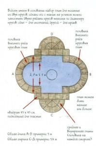 Конструкция пруда