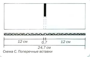 Схема установки вставок