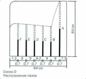 Схема D