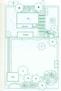 Основные принципы формирования японского сада