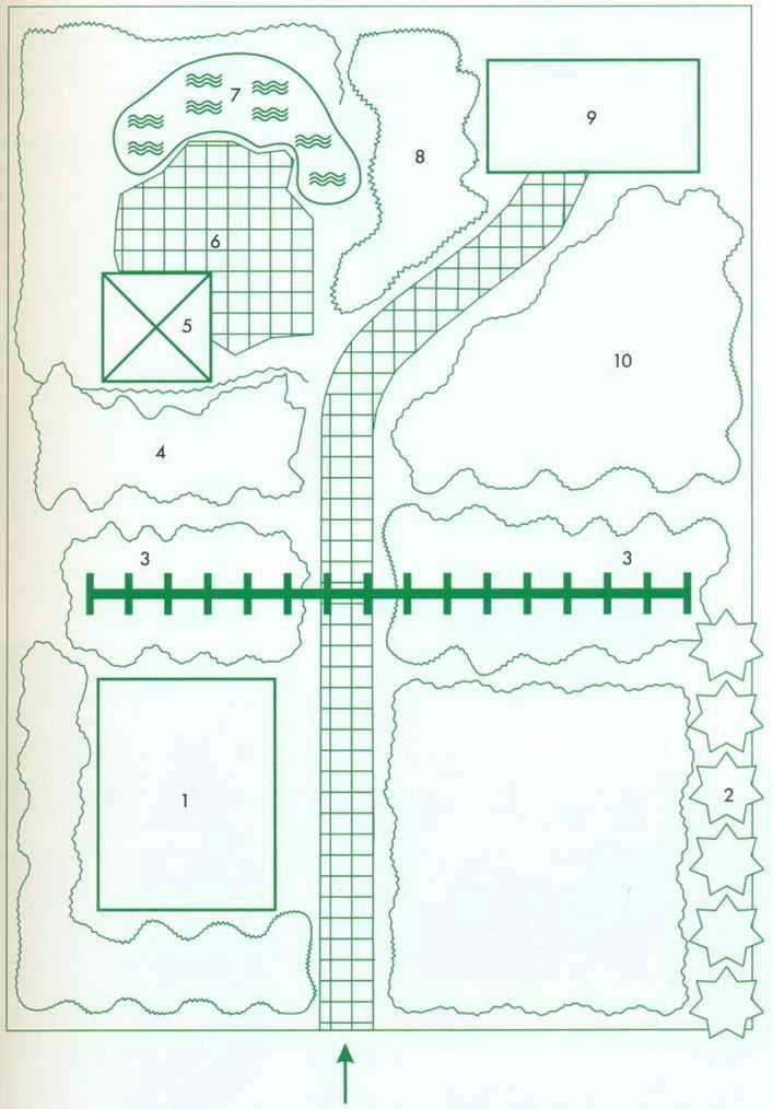 Планировка розового сада