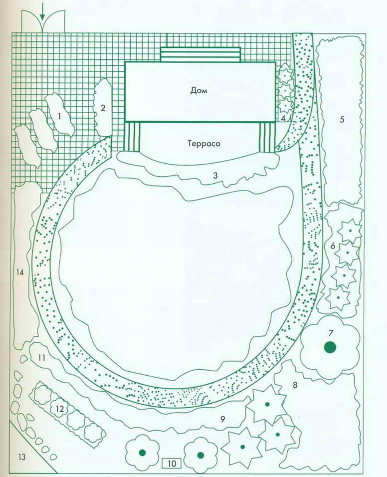 Планировка английского сада