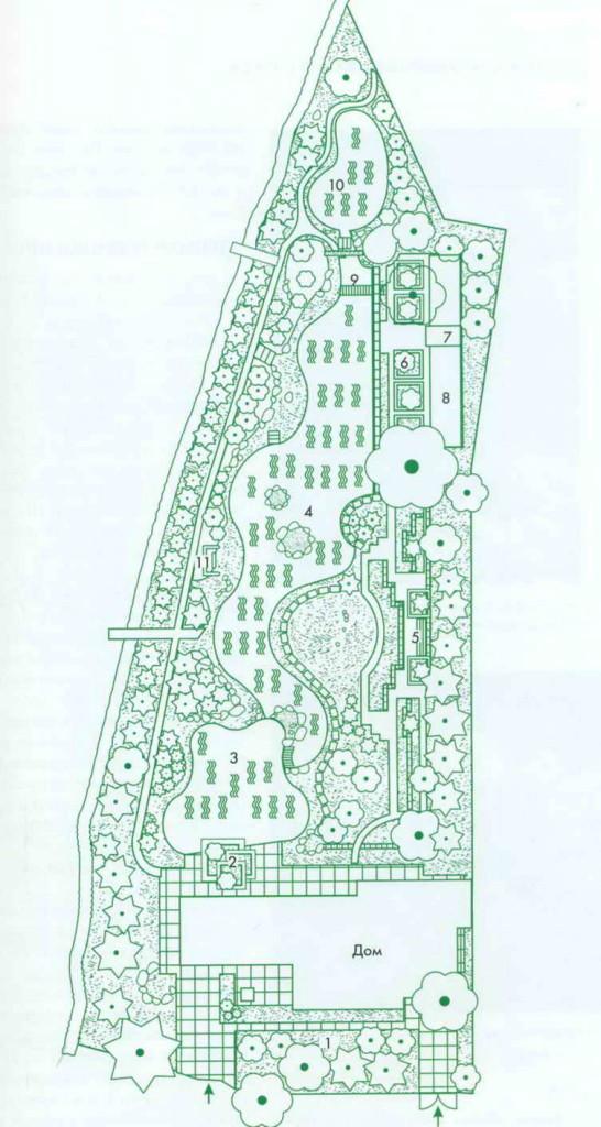 Планировка сада в китайском стиле