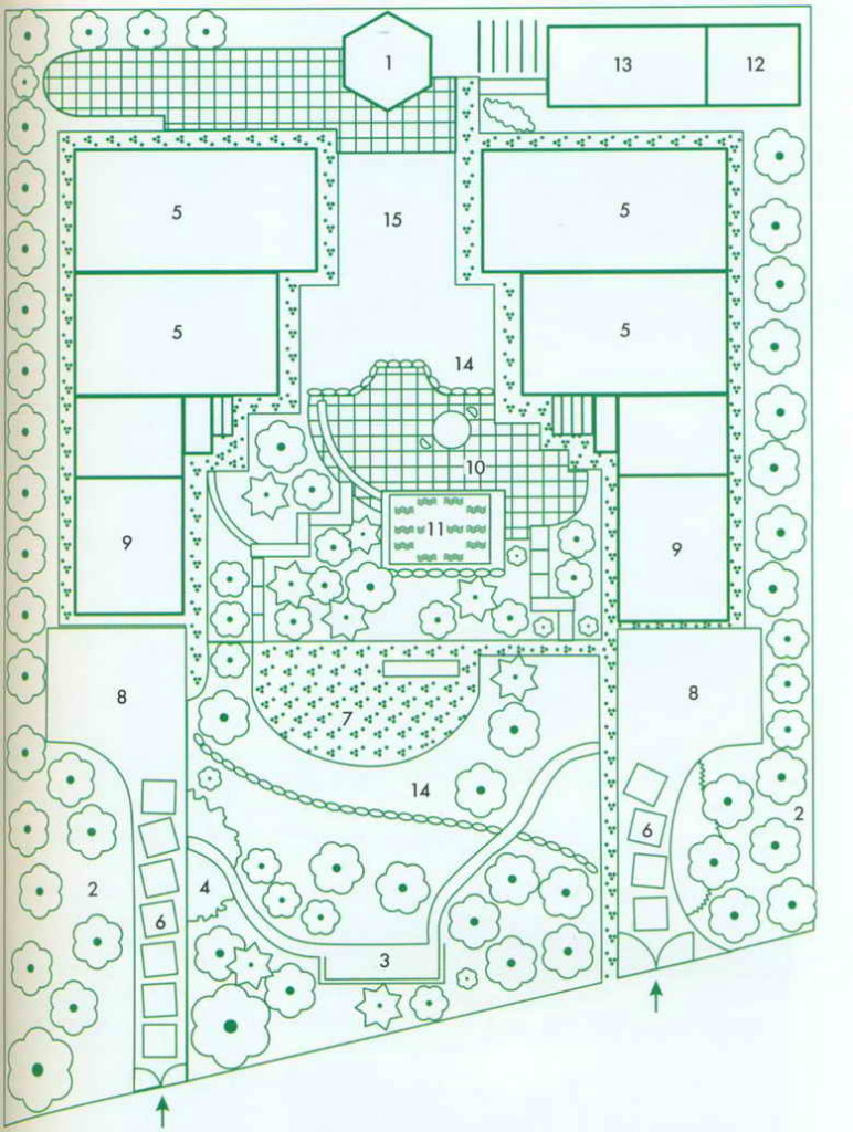 Планировка садового пространства