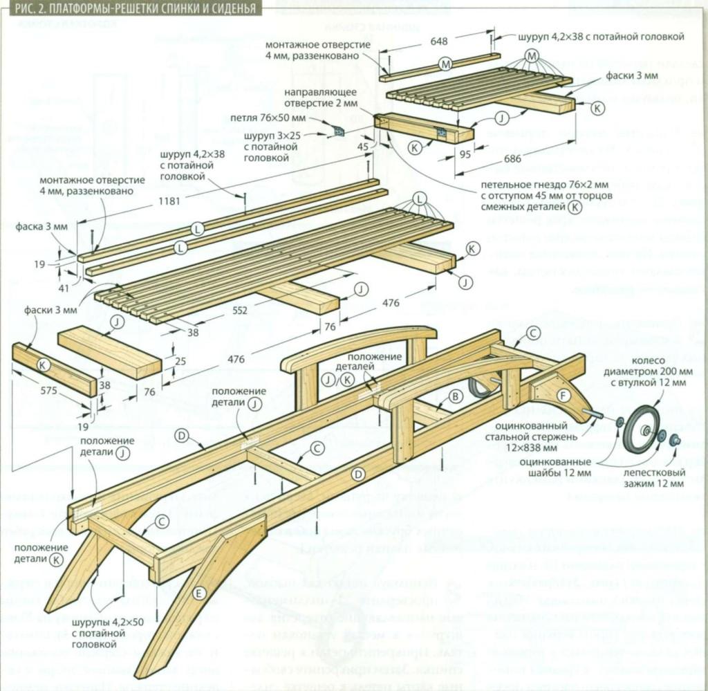 Платформы-решетки