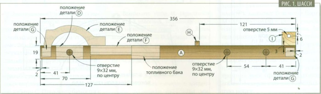 Устройство шасси для деревянного грузовика