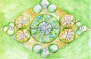 Строение цветочной композиции