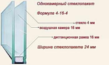 odnokamerniy_steklopaket2